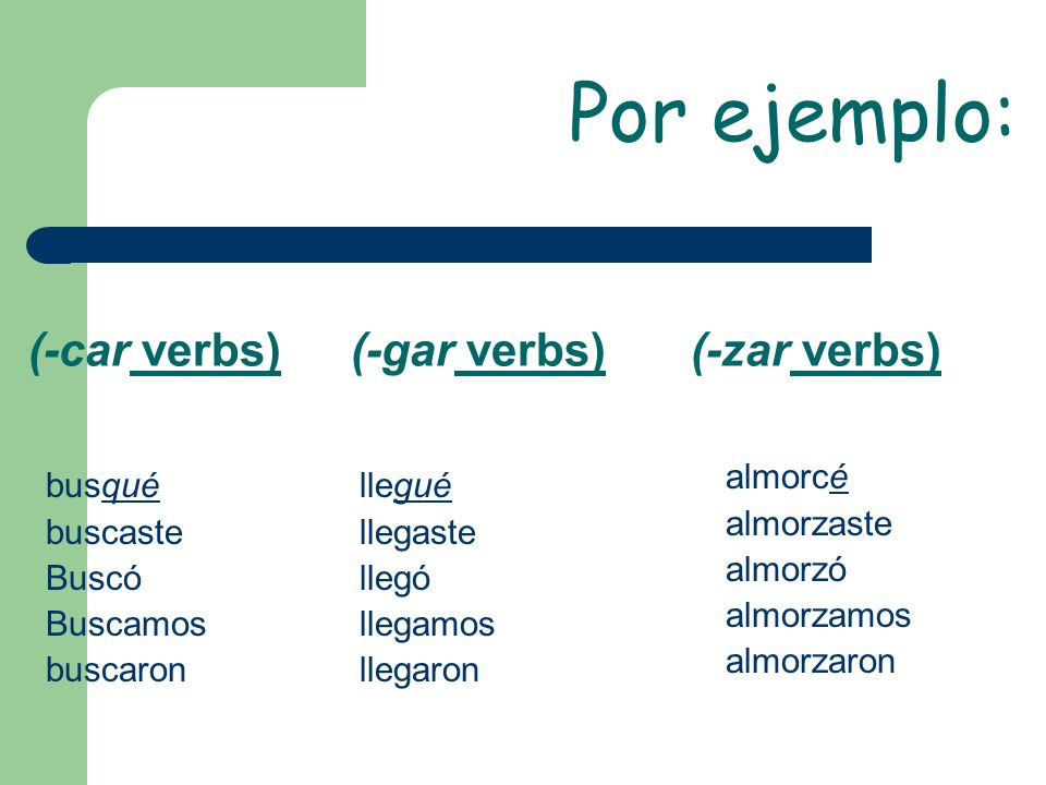 CAR, GAR, ZAR Verbs Verbs ending in –car, -gar, -zar are slightly irregular and have a spell change in the yo form only of the preterite.