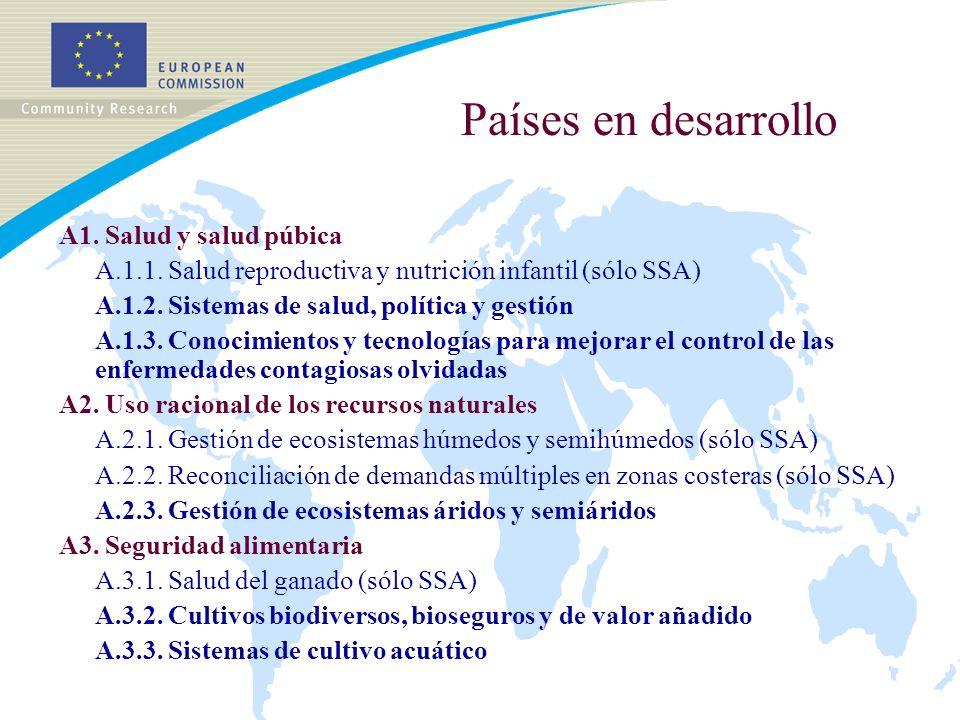 Países en desarrollo A1. Salud y salud púbica A.1.1.