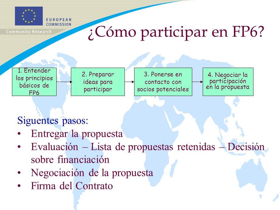 4. Negociar la participación en la propuesta 1. Entender los principios básicos de FP6 3.