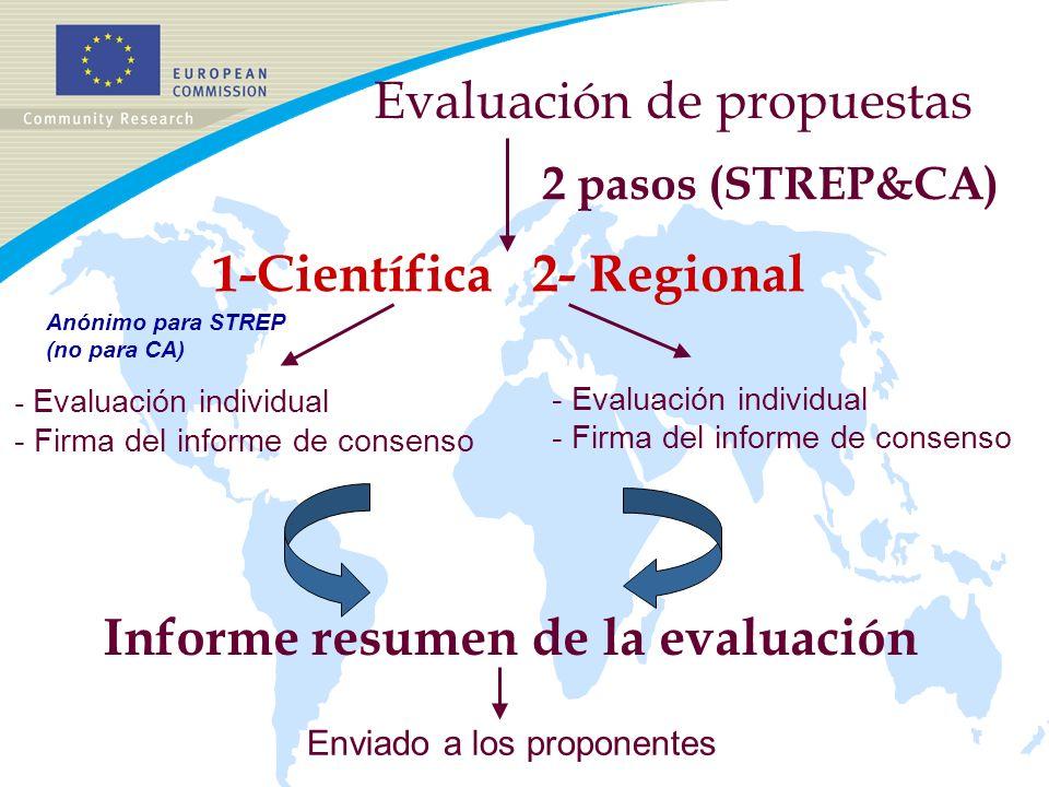 Evaluación de propuestas 1-Científica 2- Regional - Evaluación individual - Firma del informe de consenso - Evaluación individual - Firma del informe de consenso Informe resumen de la evaluación 2 pasos (STREP&CA) Anónimo para STREP (no para CA) Enviado a los proponentes