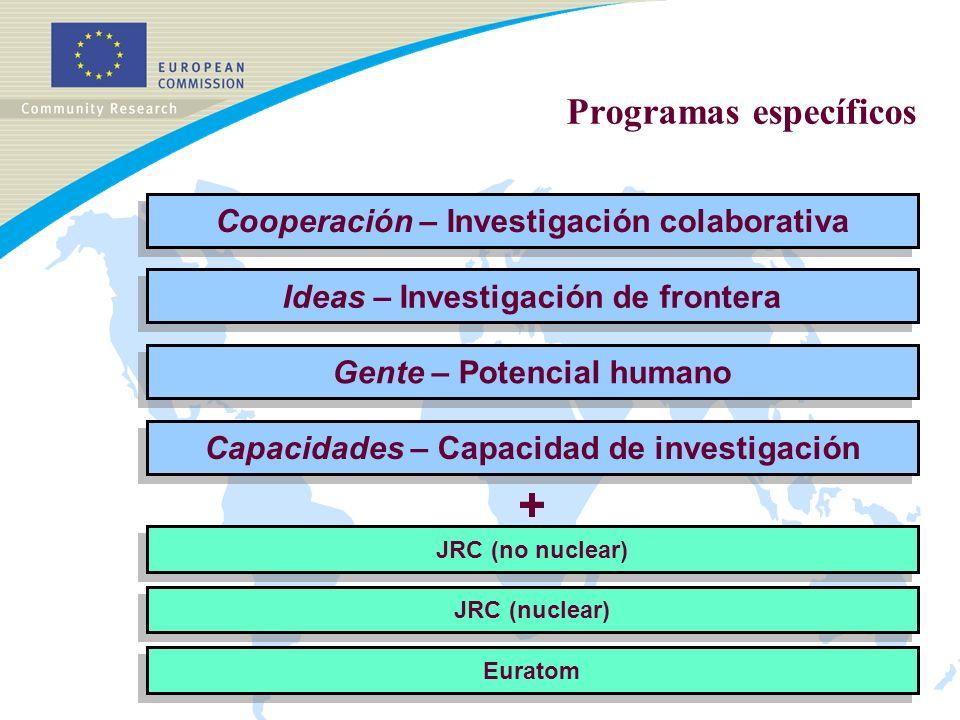 Programas específicos Cooperación – Investigación colaborativa Gente – Potencial humano JRC (nuclear) Ideas – Investigación de frontera Capacidades – Capacidad de investigación JRC (no nuclear) Euratom +