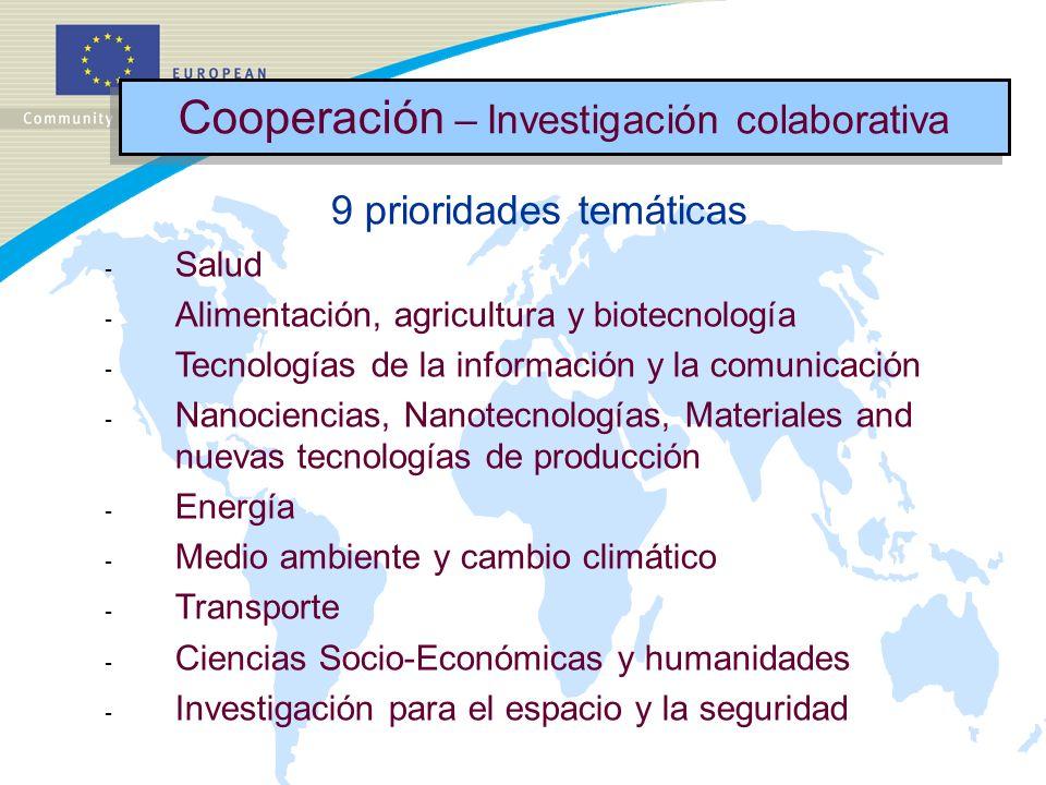 9 prioridades temáticas - Salud - Alimentación, agricultura y biotecnología - Tecnologías de la información y la comunicación - Nanociencias, Nanotecnologías, Materiales and nuevas tecnologías de producción - Energía - Medio ambiente y cambio climático - Transporte - Ciencias Socio-Económicas y humanidades - Investigación para el espacio y la seguridad Cooperación – Investigación colaborativa