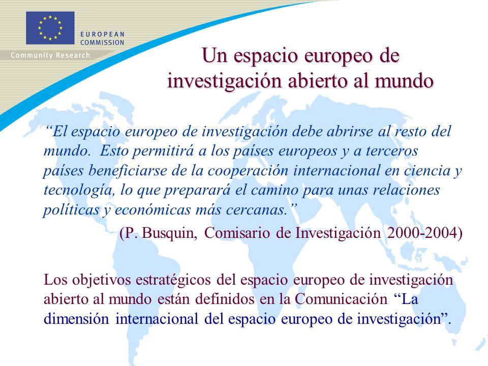 Instrumentos para las Medidas Específicas de Apoyo a la Cooperación Internacional (INCO) Proyectos específicos de investigación focalizados (STREP) Acciones de coordinación (CA) Acciones de soporte específico (SSA)