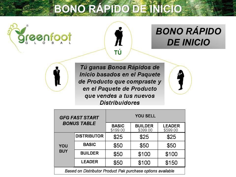 Tú ganas Bonos Rápidos de Inicio basados en el Paquete de Producto que compraste y en el Paquete de Producto que vendes a tus nuevos Distribuidores BO