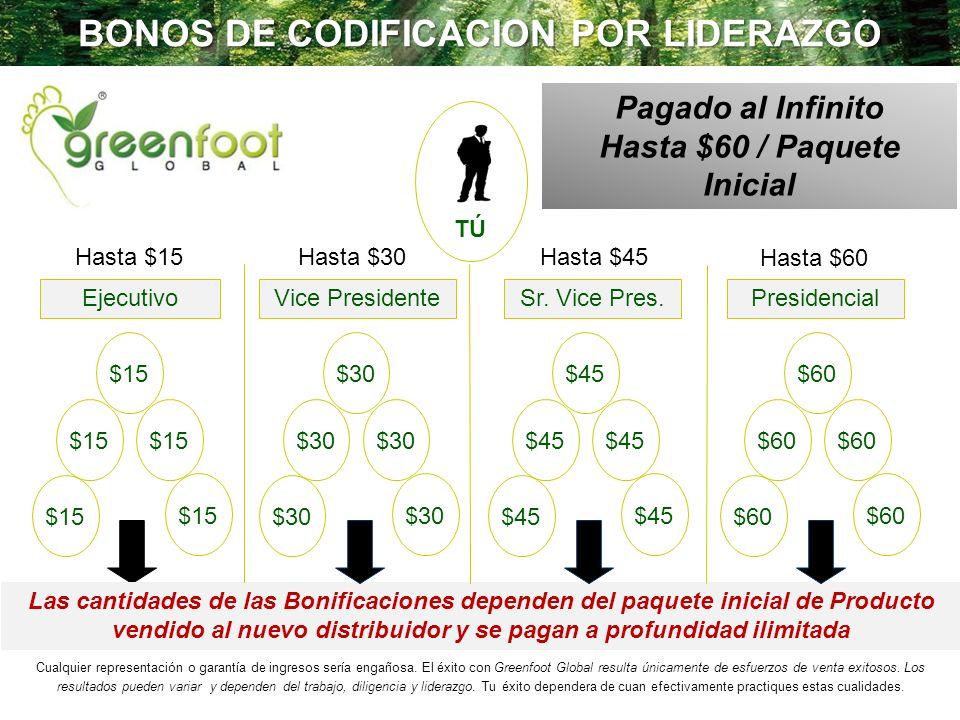 TÚ Pagado al Infinito Hasta $60 / Paquete Inicial Hasta $15 $15 Ejecutivo Las cantidades de las Bonificaciones dependen del paquete inicial de Product