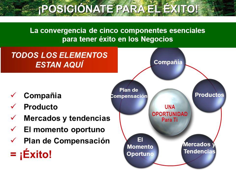 ¡POSICIÓNATE PARA EL ÉXITO! Compañia Producto Mercados y tendencias El momento oportuno Plan de Compensación = ¡Éxito! Compañía Productos El Momento O