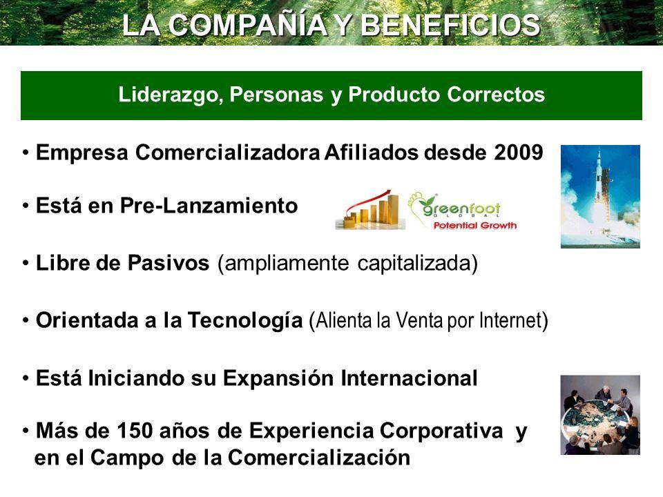 LA COMPAÑÍA Y BENEFICIOS Liderazgo, Personas y Producto Correctos Empresa Comercializadora Afiliados desde 2009 Está en Pre-Lanzamiento Libre de Pasiv