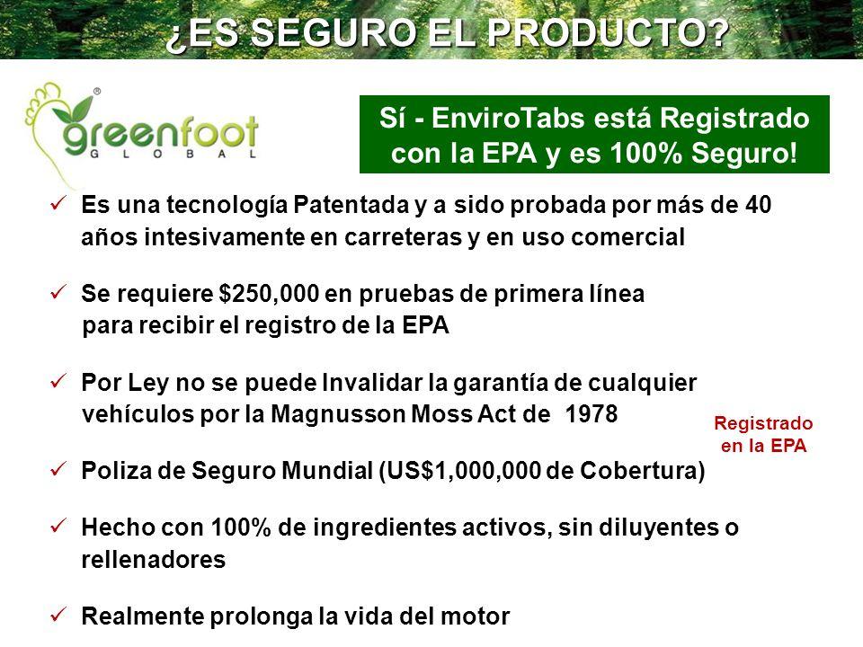 Paso Uno TÚ $49.95 Membrecía, Pagina Web y Entrenamiento Incluye: Página Web, Carrito de compras, Soporte y Entrenamiento por un año.