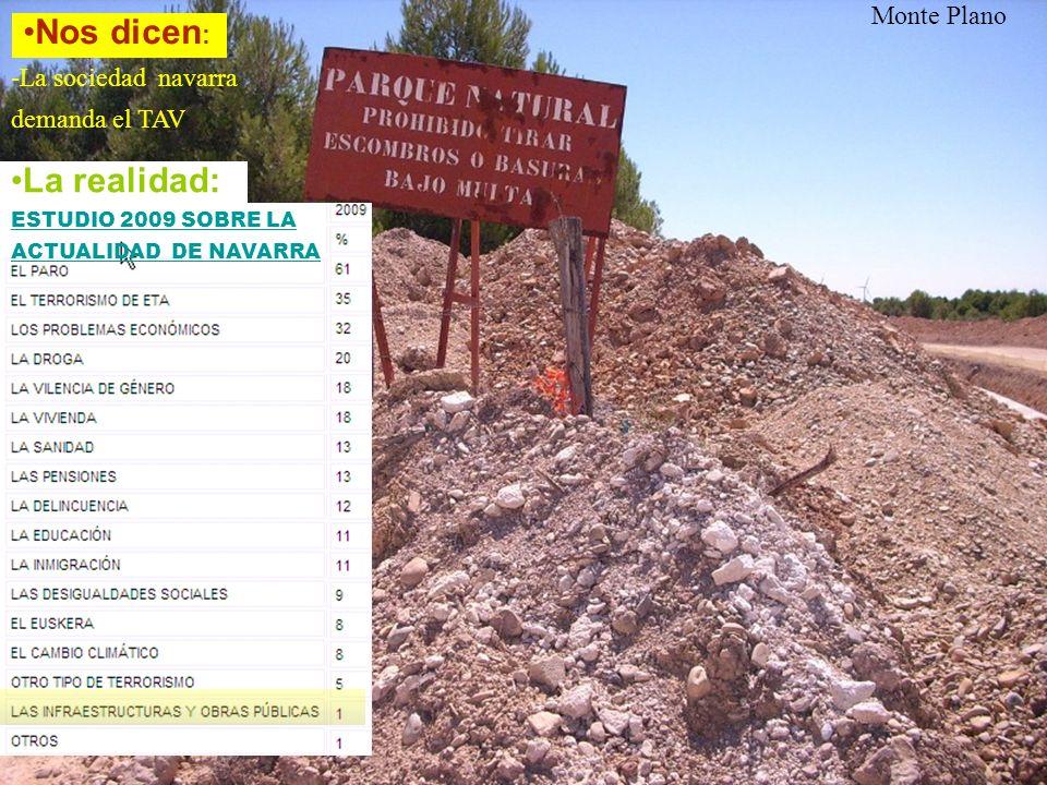 Monte Plano -La sociedad navarra demanda el TAV La realidad: ESTUDIO 2009 SOBRE LA ACTUALIDAD DE NAVARRA Nos dicen :