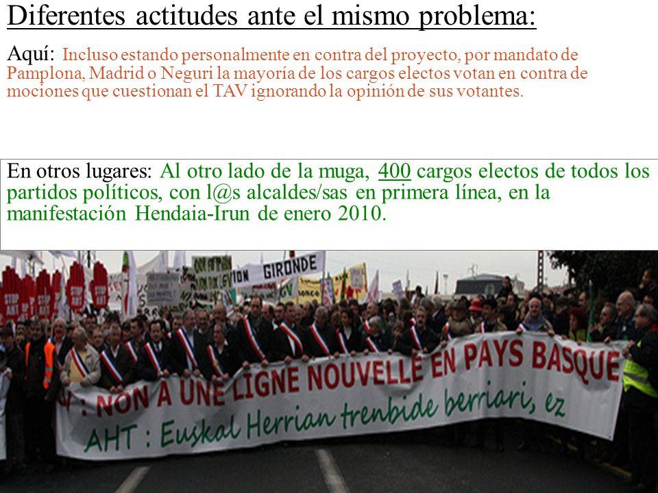 En otros lugares: Al otro lado de la muga, 400 cargos electos de todos los partidos políticos, con l@s alcaldes/sas en primera línea, en la manifestación Hendaia-Irun de enero 2010.