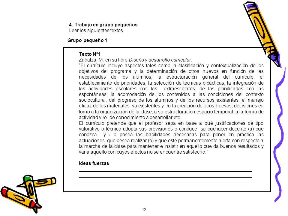 12 Texto Nº1 Zabalza, M. en su libro Diseño y desarrollo curricular. El currículo incluye aspectos tales como la clasificación y contextualización de