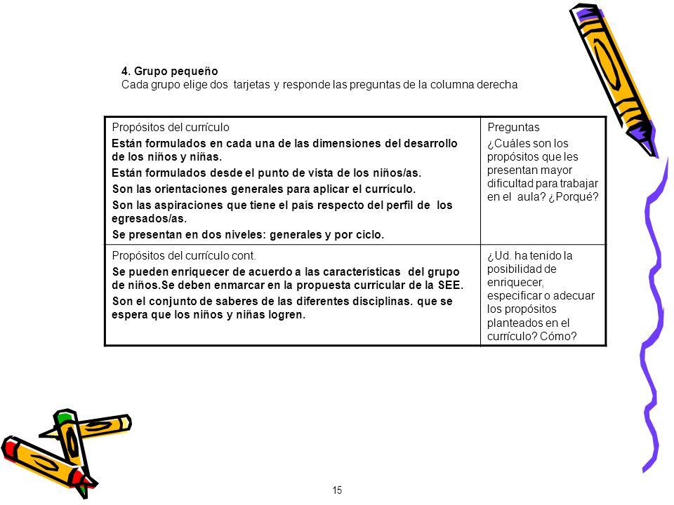 15 4. Grupo pequeño Cada grupo elige dos tarjetas y responde las preguntas de la columna derecha Propósitos del currículo Están formulados en cada una