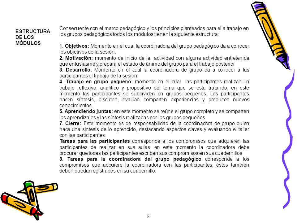 ESTRUCTURA DE LOS MÓDULOS Consecuente con el marco pedagógico y los principios planteados para el a trabajo en los grupos pedagógicos todos los módulo
