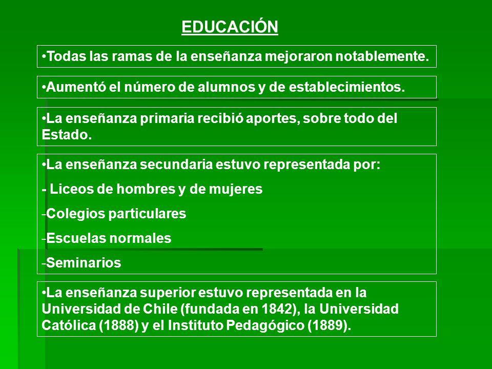 EDUCACIÓN Todas las ramas de la enseñanza mejoraron notablemente. Aumentó el número de alumnos y de establecimientos. La enseñanza primaria recibió ap