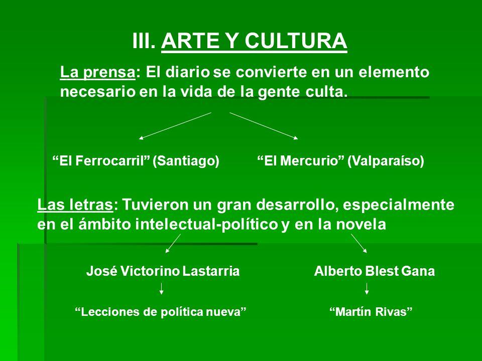 III. ARTE Y CULTURA La prensa: El diario se convierte en un elemento necesario en la vida de la gente culta. El Ferrocarril (Santiago)El Mercurio (Val