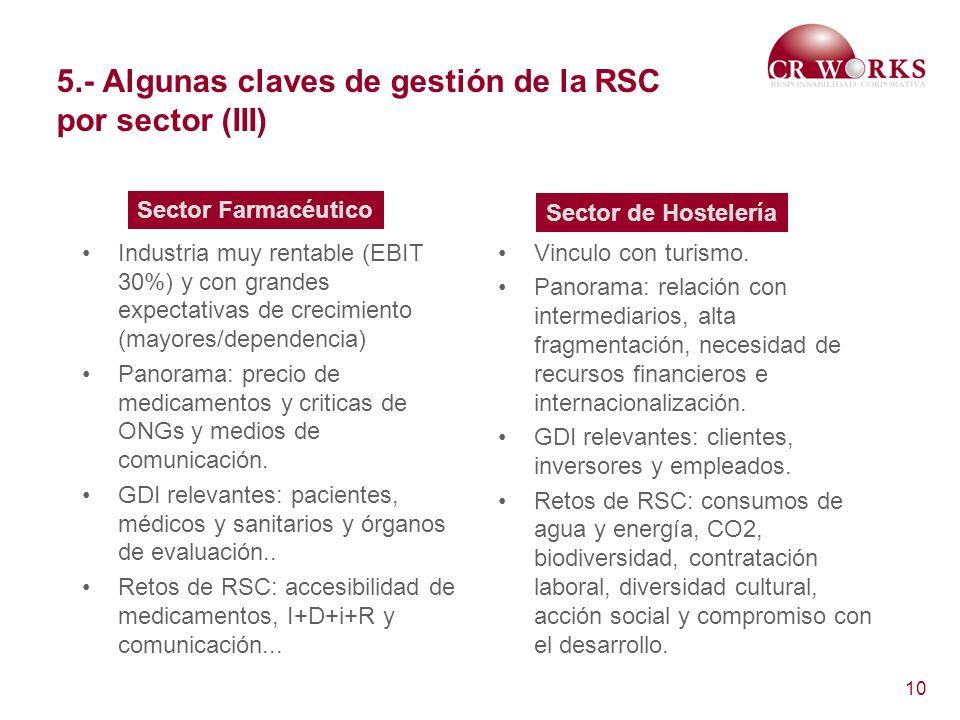 10 5.- Algunas claves de gestión de la RSC por sector (III) Industria muy rentable (EBIT 30%) y con grandes expectativas de crecimiento (mayores/depen