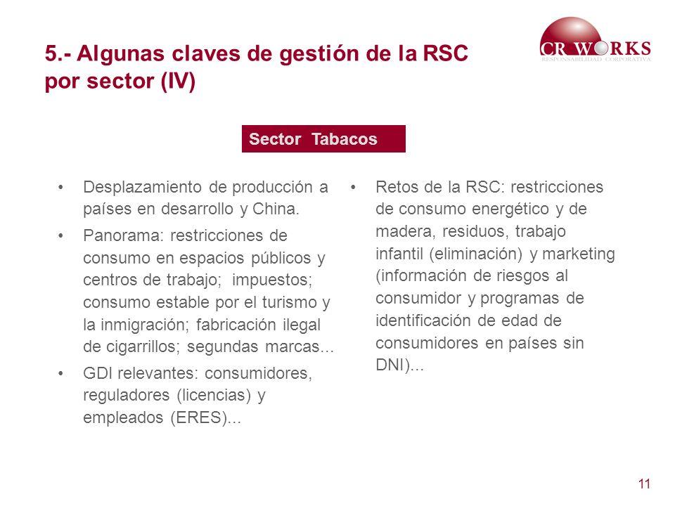 11 5.- Algunas claves de gestión de la RSC por sector (IV) Desplazamiento de producción a países en desarrollo y China. Panorama: restricciones de con