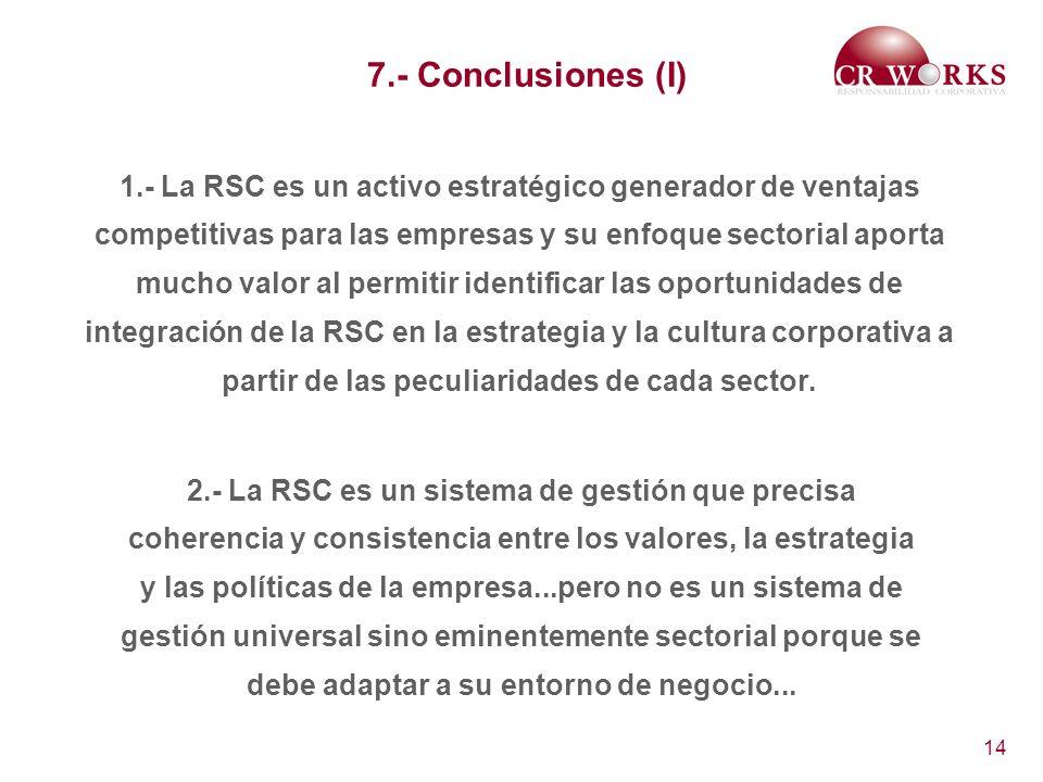 14 7.- Conclusiones (I) 1.- La RSC es un activo estratégico generador de ventajas competitivas para las empresas y su enfoque sectorial aporta mucho v
