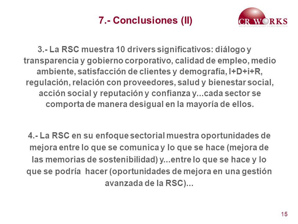 15 7.- Conclusiones (II) 3.- La RSC muestra 10 drivers significativos: diálogo y transparencia y gobierno corporativo, calidad de empleo, medio ambien