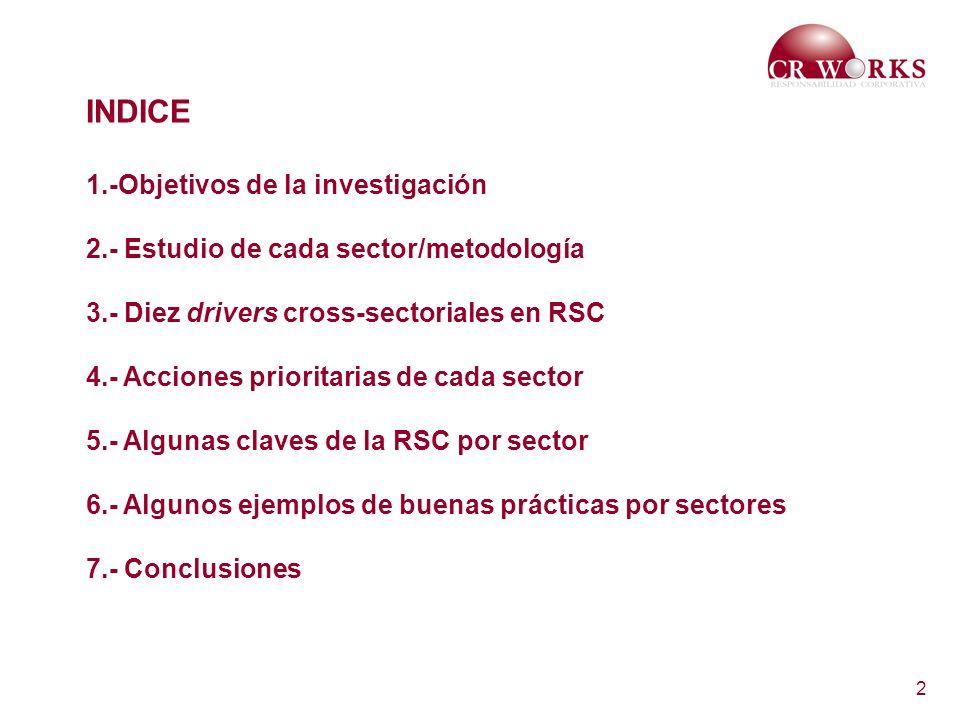 2 INDICE 1.-Objetivos de la investigación 2.- Estudio de cada sector/metodología 3.- Diez drivers cross-sectoriales en RSC 4.- Acciones prioritarias d