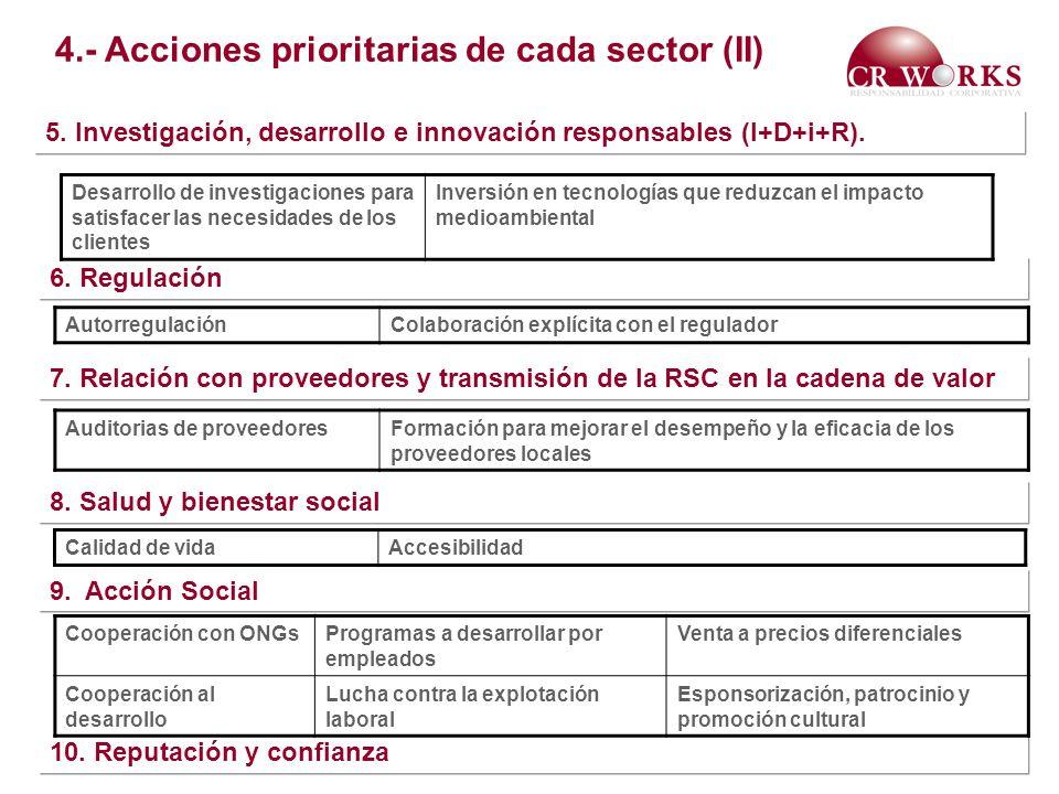 6. Regulación 7. Relación con proveedores y transmisión de la RSC en la cadena de valor 8. Salud y bienestar social 9. Acción Social 10. Reputación y