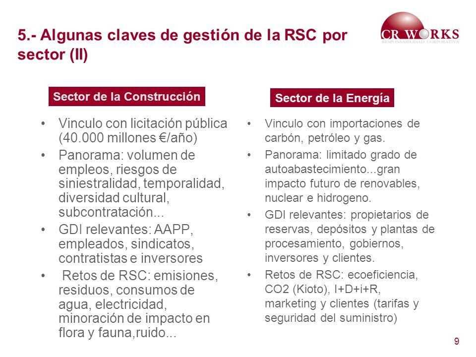 9 5.- Algunas claves de gestión de la RSC por sector (II) Vinculo con licitación pública (40.000 millones /año) Panorama: volumen de empleos, riesgos