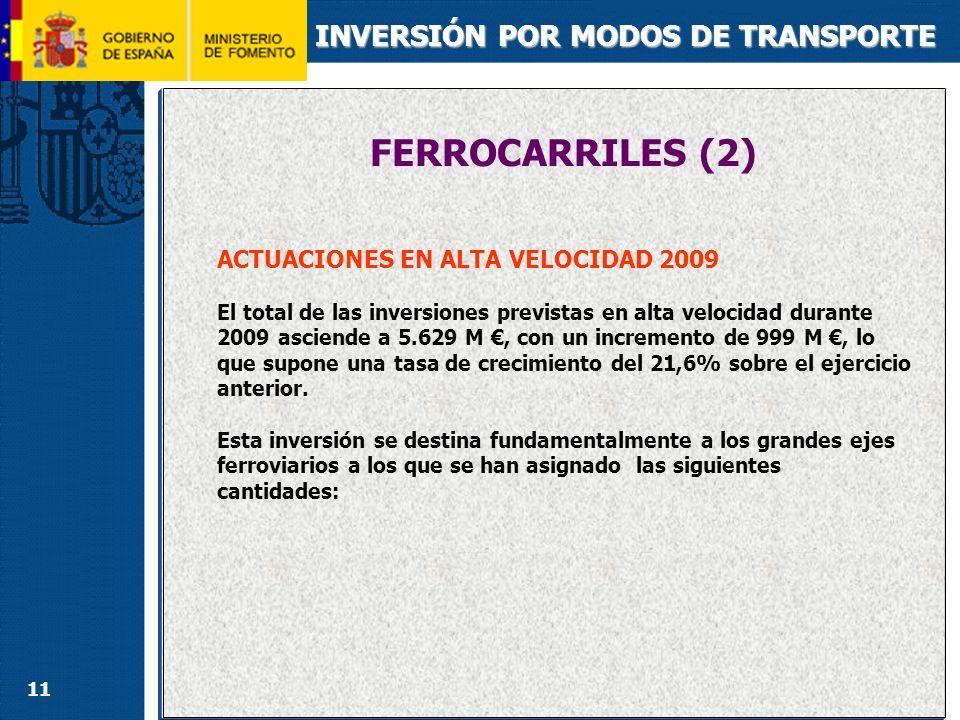 11 INVERSIÓN POR MODOS DE TRANSPORTE ACTUACIONES EN ALTA VELOCIDAD 2009 El total de las inversiones previstas en alta velocidad durante 2009 asciende