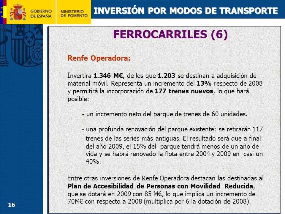 16 INVERSIÓN POR MODOS DE TRANSPORTE Renfe Operadora: I nvertirá 1.346 M, de los que 1.203 se destinan a adquisición de material móvil. Representa un