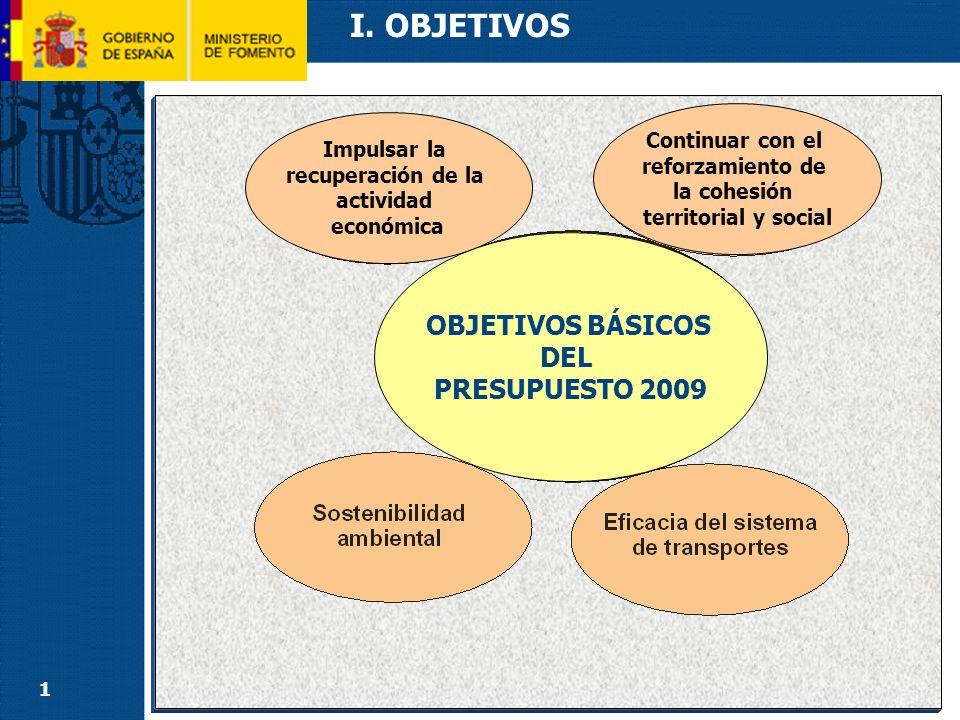 1 I. OBJETIVOS Impulsar la recuperación de la actividad económica Continuar con el reforzamiento de la cohesión territorial y social OBJETIVOS BÁSICOS