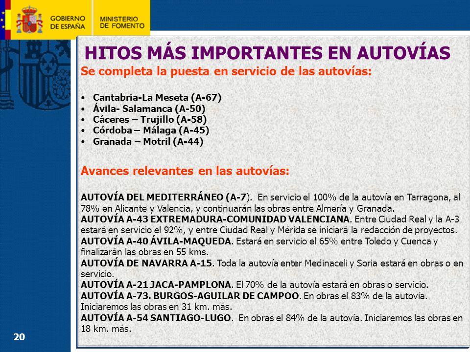 20 HITOS MÁS IMPORTANTES EN AUTOVÍAS Avances relevantes en las autovías: AUTOVÍA DEL MEDITERRÁNEO (A-7). En servicio el 100% de la autovía en Tarragon
