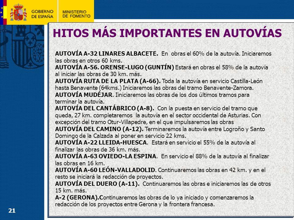 21 HITOS MÁS IMPORTANTES EN AUTOVÍAS AUTOVÍA A-32 LINARES ALBACETE. En obras el 60% de la autovía. Iniciaremos las obras en otros 60 kms. AUTOVÍA A-56