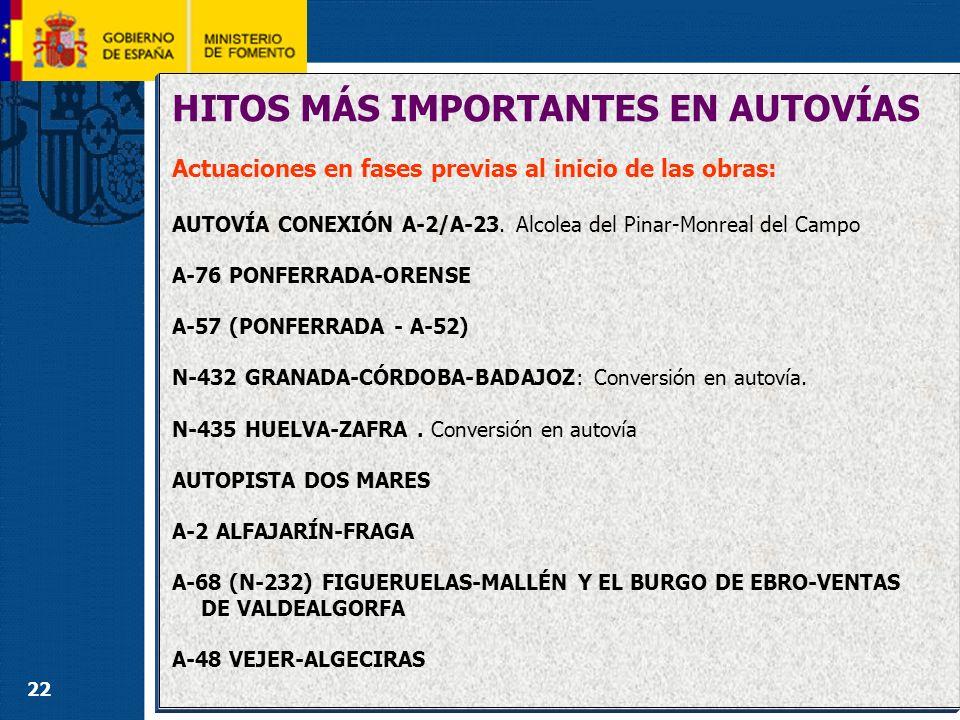 22 HITOS MÁS IMPORTANTES EN AUTOVÍAS Actuaciones en fases previas al inicio de las obras: AUTOVÍA CONEXIÓN A-2/A-23. Alcolea del Pinar-Monreal del Cam