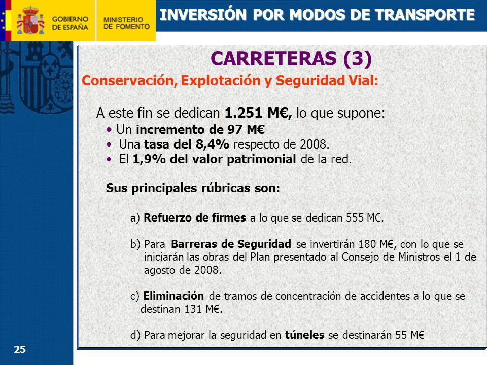 25 CARRETERAS (3) Conservación, Explotación y Seguridad Vial: A este fin se dedican 1.251 M, lo que supone: U n incremento de 97 M Una tasa del 8,4% r