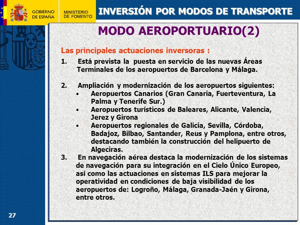 27 MODO AEROPORTUARIO(2) INVERSIÓN POR MODOS DE TRANSPORTE Las principales actuaciones inversoras : 1. Está prevista la puesta en servicio de las nuev
