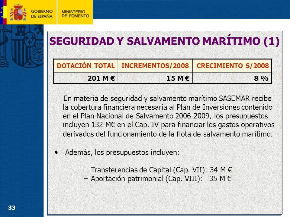 33 SEGURIDAD Y SALVAMENTO MARÍTIMO (1) En materia de seguridad y salvamento marítimo SASEMAR recibe la cobertura financiera necesaria al Plan de Inver