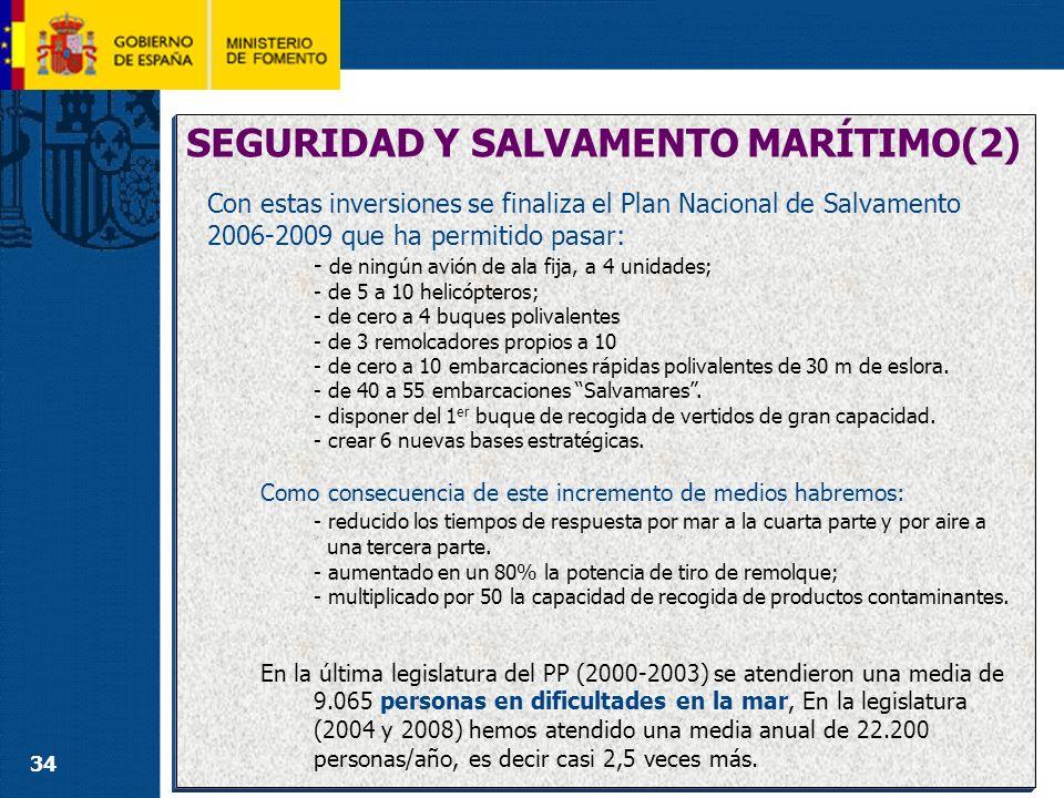 34 SEGURIDAD Y SALVAMENTO MARÍTIMO(2) Con estas inversiones se finaliza el Plan Nacional de Salvamento 2006-2009 que ha permitido pasar: - de ningún a