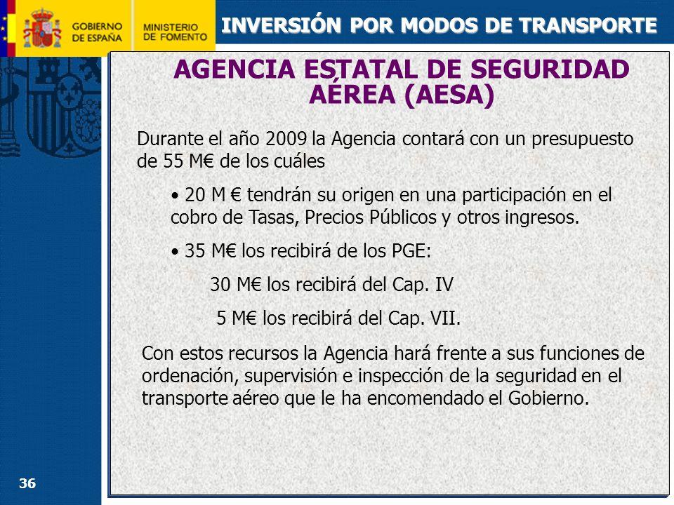 36 AGENCIA ESTATAL DE SEGURIDAD AÉREA (AESA) INVERSIÓN POR MODOS DE TRANSPORTE Durante el año 2009 la Agencia contará con un presupuesto de 55 M de lo