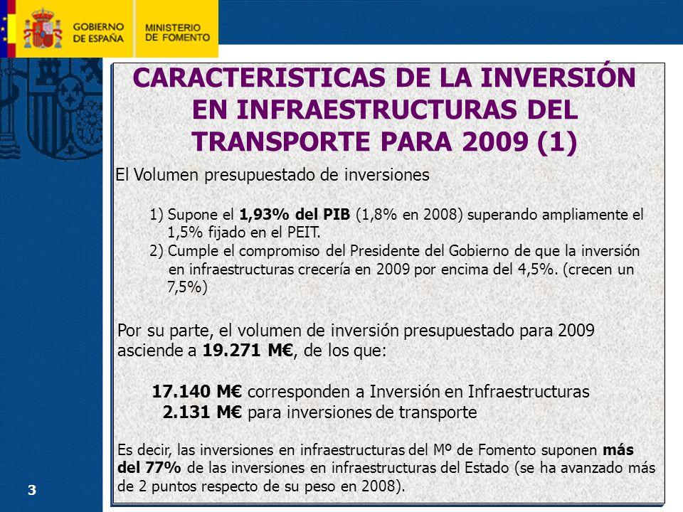 3 Por su parte, el volumen de inversión presupuestado para 2009 asciende a 19.271 M, de los que: 17.140 M corresponden a Inversión en Infraestructuras
