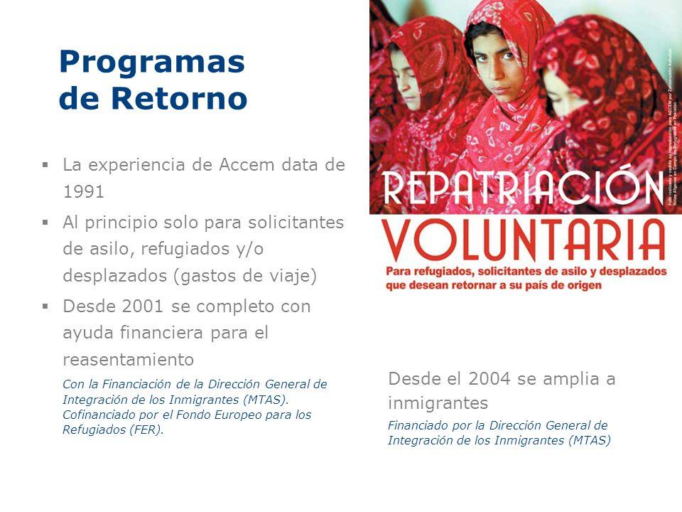 Programas de Retorno La experiencia de Accem data de 1991 Al principio solo para solicitantes de asilo, refugiados y/o desplazados (gastos de viaje) D