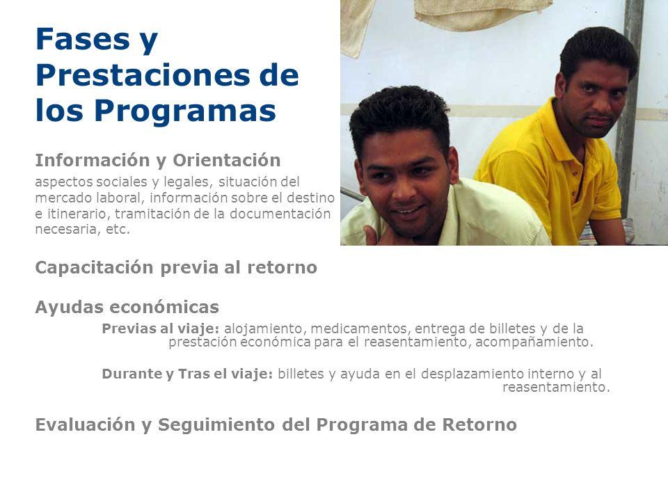 Fases y Prestaciones de los Programas Información y Orientación aspectos sociales y legales, situación del mercado laboral, información sobre el desti