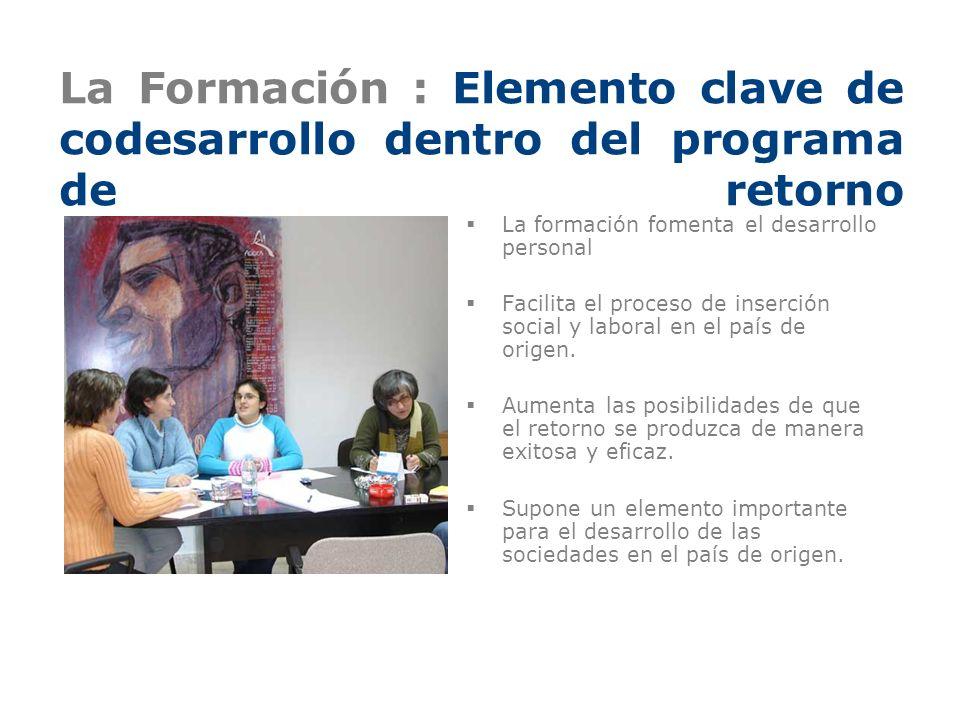 FORMACIÓN La Formación : Elemento clave de codesarrollo dentro del programa de retorno La formación fomenta el desarrollo personal Facilita el proceso