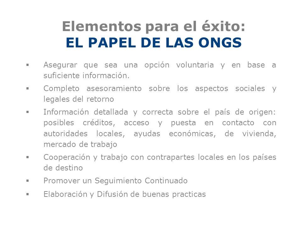 Elementos para el éxito: EL PAPEL DE LAS ONGS Asegurar que sea una opción voluntaria y en base a suficiente información. Completo asesoramiento sobre