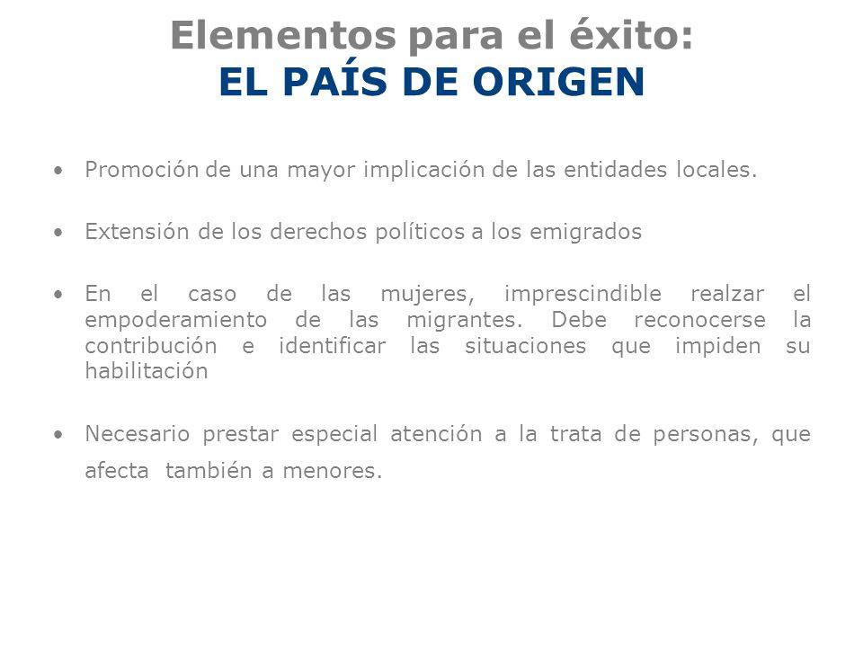 Elementos para el éxito: EL PAÍS DE ORIGEN Promoción de una mayor implicación de las entidades locales. Extensión de los derechos políticos a los emig