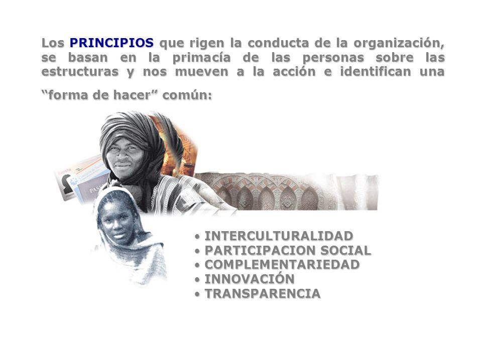 INTERCULTURALIDAD INTERCULTURALIDAD PARTICIPACION SOCIAL PARTICIPACION SOCIAL COMPLEMENTARIEDAD COMPLEMENTARIEDAD INNOVACIÓN INNOVACIÓN TRANSPARENCIA