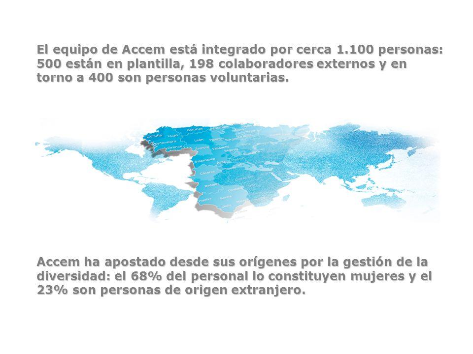El equipo de Accem está integrado por cerca 1.100 personas: 500 están en plantilla, 198 colaboradores externos y en torno a 400 son personas voluntari
