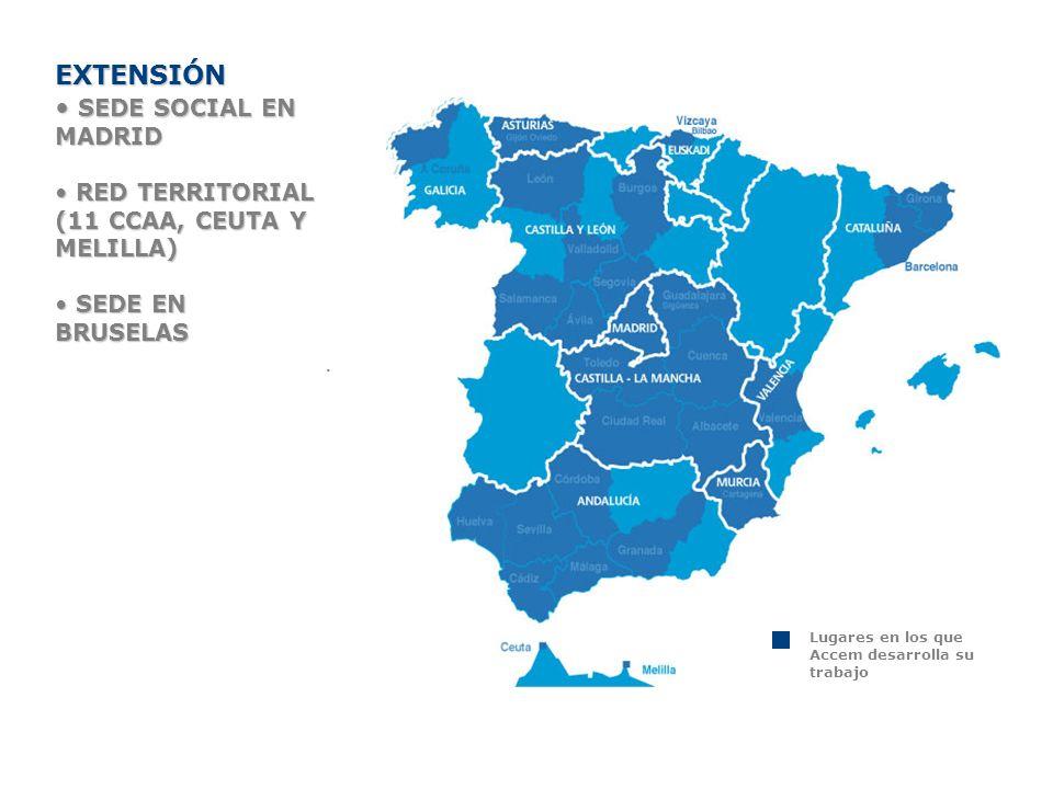 EXTENSIÓN SEDE SOCIAL EN MADRID SEDE SOCIAL EN MADRID RED TERRITORIAL (11 CCAA, CEUTA Y MELILLA) RED TERRITORIAL (11 CCAA, CEUTA Y MELILLA) SEDE EN BR
