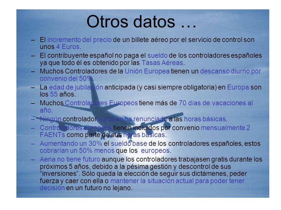 Otros datos … –El incremento del precio de un billete aéreo por el servicio de control son unos 4 Euros.