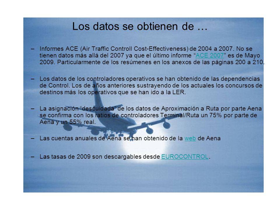 Los datos se obtienen de … –Informes ACE (Air Traffic Controll Cost-Effectiveness) de 2004 a 2007.