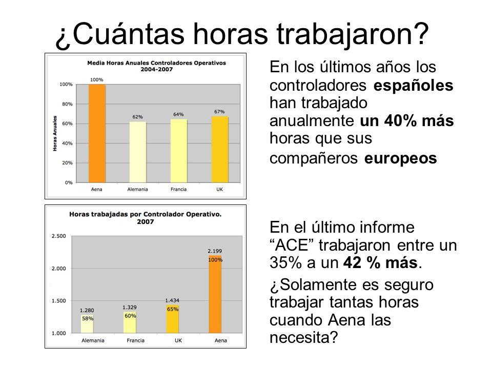 ¿Y la productividad española.En Ruta es entre un 40% y un 60 % superior al resto.