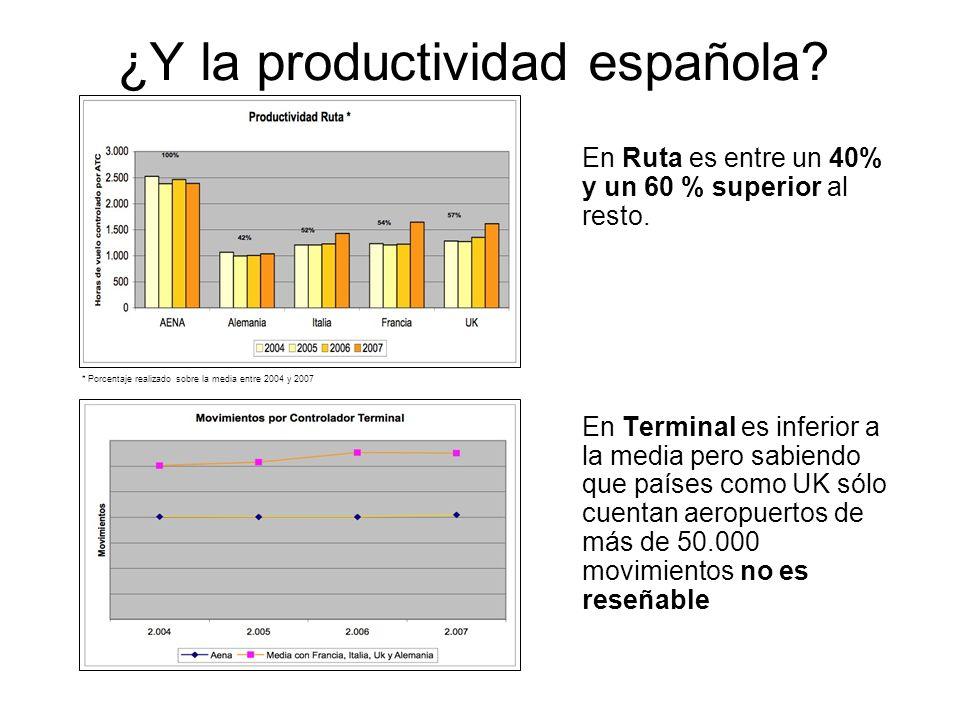 ¿Y la productividad española. En Ruta es entre un 40% y un 60 % superior al resto.